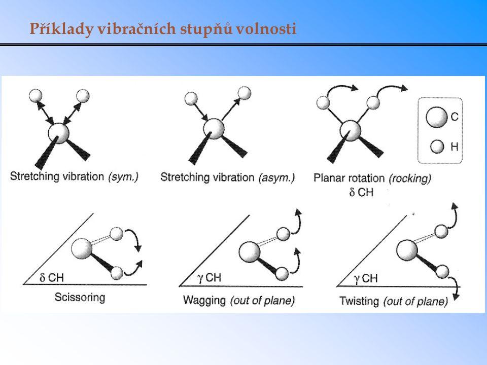 Příklady vibračních stupňů volnosti
