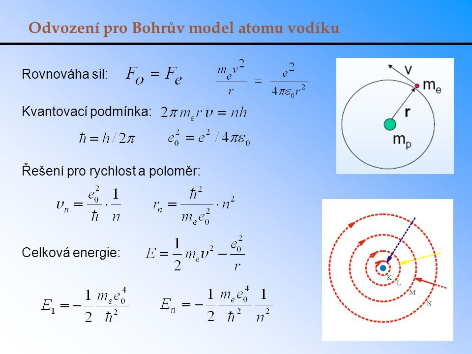 Emisní čáry v Bohrově modelu vodíkového atomu Je-li E i = výchozí energetický stav a E f = konečný energetický stav, energie přechodu je:  E = E i  E f Teorie a experiment souhlasí v případě spekter vodíku, ale ne u víceelektronových prvků Hlavní potíž Bohrova modelu spočívá v tom, že kombinuje kvantové představy s klasickou mechanikou pohybu elektronu