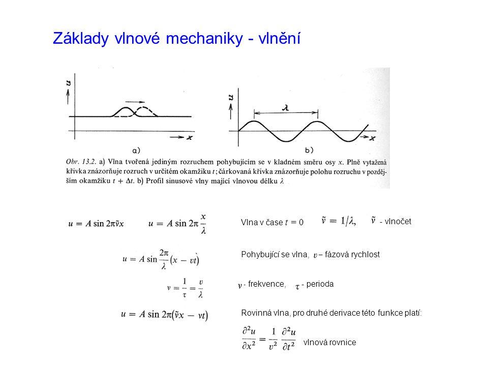 Základy vlnové mechaniky - vlnění Vlna v čase t = 0 Pohybující se vlna, – fázová rychlost - frekvence, - perioda Rovinná vlna, pro druhé derivace této funkce platí: vlnová rovnice - vlnočet