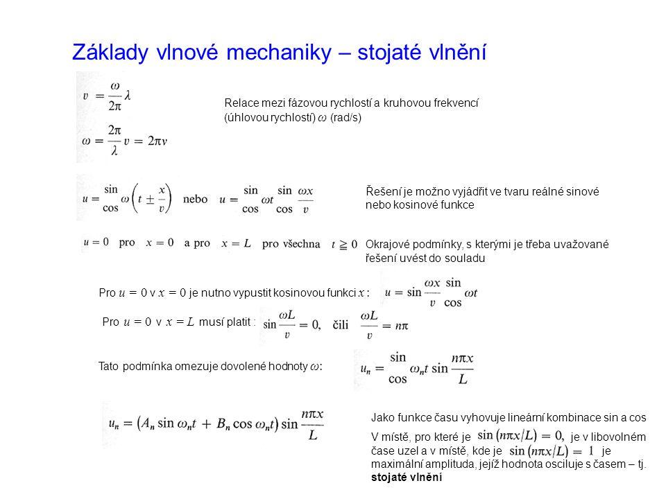 Základy vlnové mechaniky – stojaté vlnění Relace mezi fázovou rychlostí a kruhovou frekvencí (úhlovou rychlostí) ω (rad/s) Řešení je možno vyjádřit ve tvaru reálné sinové nebo kosinové funkce Okrajové podmínky, s kterými je třeba uvažované řešení uvést do souladu Pro u = 0 v x = 0 je nutno vypustit kosinovou funkci x : Pro u = 0 v x = L musí platit : Tato podmínka omezuje dovolené hodnoty ω: Jako funkce času vyhovuje lineární kombinace sin a cos V místě, pro které je je v libovolném čase uzel a v místě, kde je je maximální amplituda, jejíž hodnota osciluje s časem – tj.
