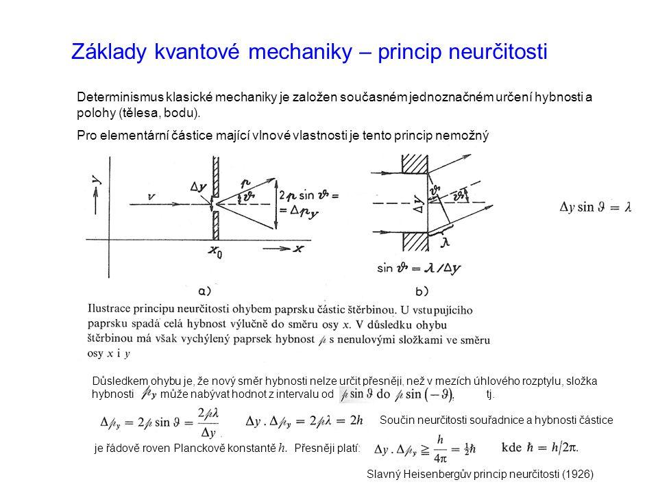 Základy kvantové mechaniky – princip neurčitosti Determinismus klasické mechaniky je založen současném jednoznačném určení hybnosti a polohy (tělesa, bodu).