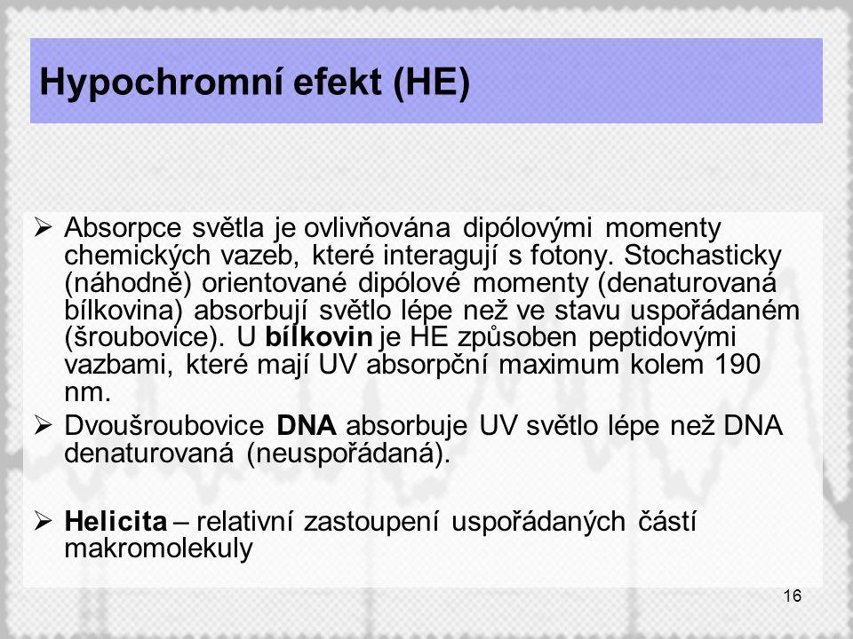 16 Hypochromní efekt (HE)  Absorpce světla je ovlivňována dipólovými momenty chemických vazeb, které interagují s fotony. Stochasticky (náhodně) orie