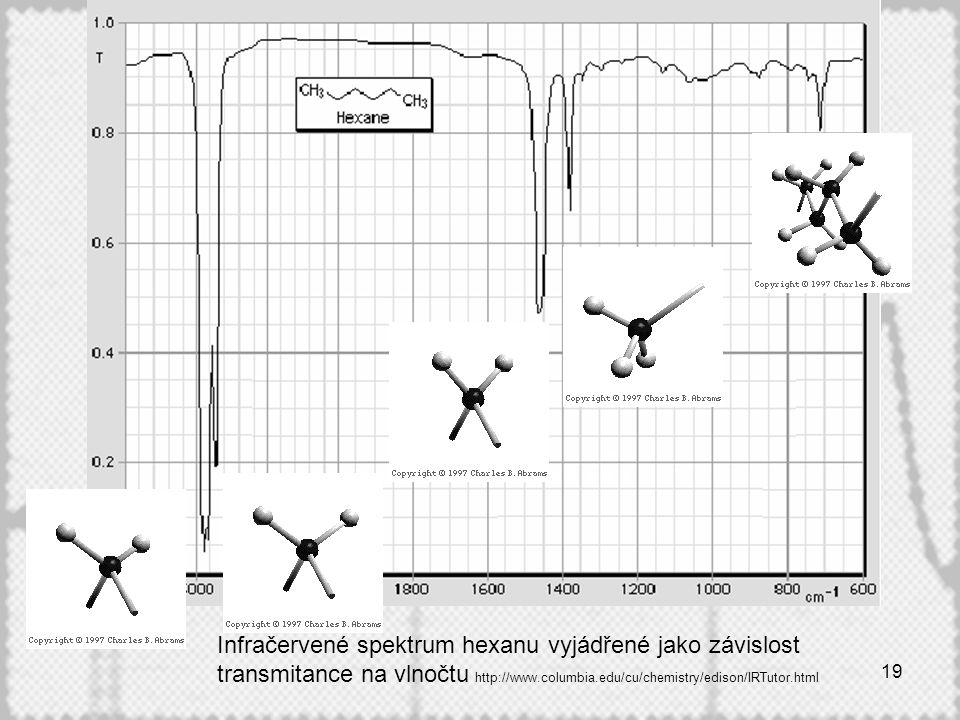 19 Infračervené spektrum hexanu vyjádřené jako závislost transmitance na vlnočtu http://www.columbia.edu/cu/chemistry/edison/IRTutor.html