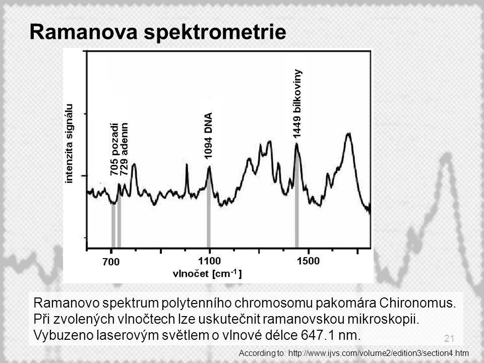 21 Ramanova spektrometrie Ramanovo spektrum polytenního chromosomu pakomára Chironomus. Při zvolených vlnočtech lze uskutečnit ramanovskou mikroskopii