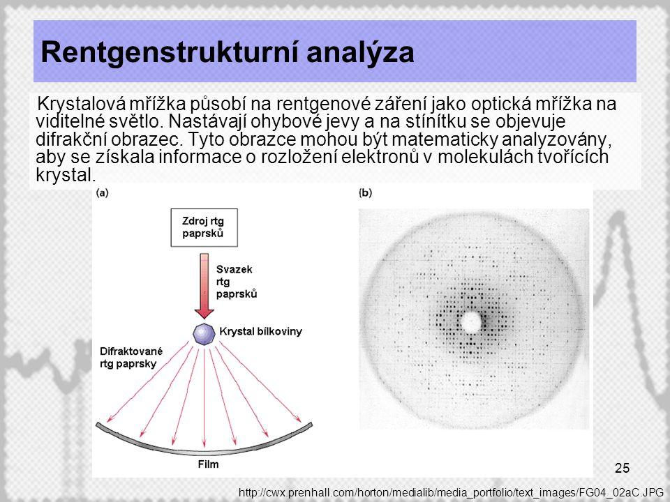 25 Rentgenstrukturní analýza Krystalová mřížka působí na rentgenové záření jako optická mřížka na viditelné světlo. Nastávají ohybové jevy a na stínít