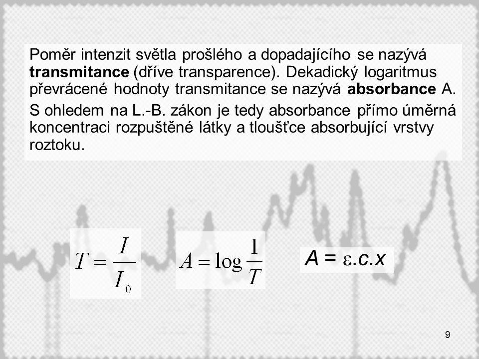 9 Poměr intenzit světla prošlého a dopadajícího se nazývá transmitance (dříve transparence). Dekadický logaritmus převrácené hodnoty transmitance se n