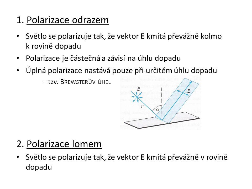 1. Polarizace odrazem Světlo se polarizuje tak, že vektor E kmitá převážně kolmo k rovině dopadu Polarizace je částečná a závisí na úhlu dopadu Úplná