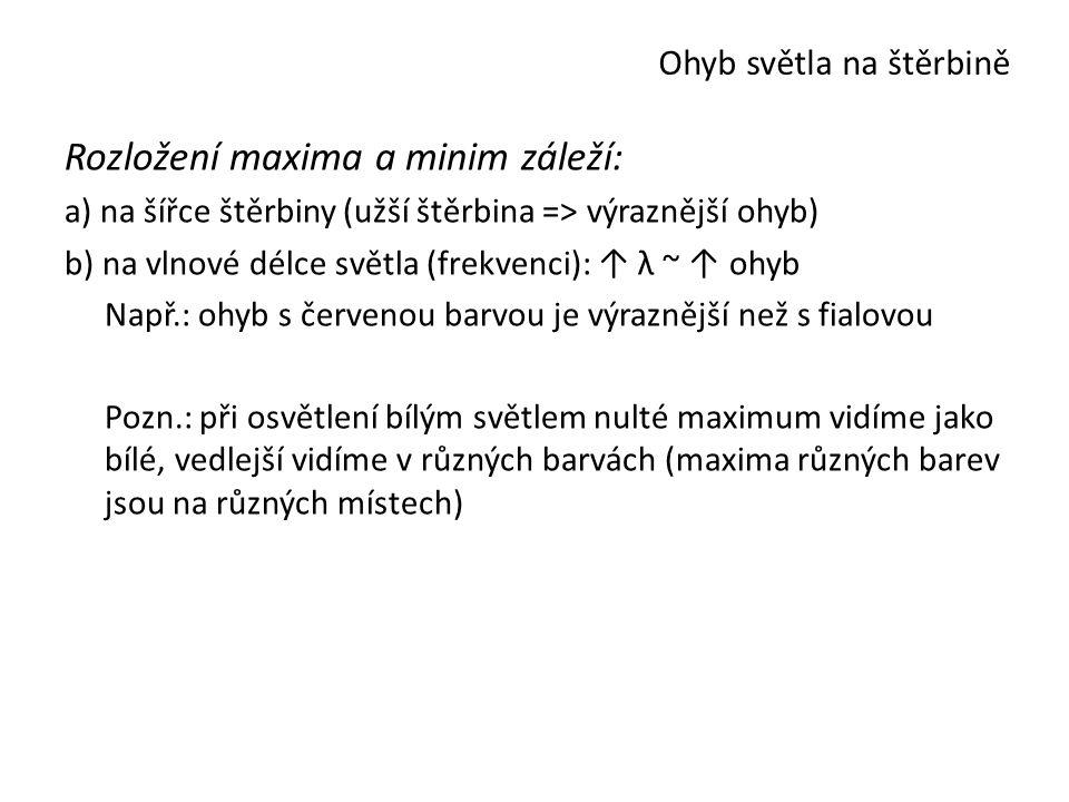 Ohyb světla na štěrbině Rozložení maxima a minim záleží: a) na šířce štěrbiny (užší štěrbina => výraznější ohyb) b) na vlnové délce světla (frekvenci)