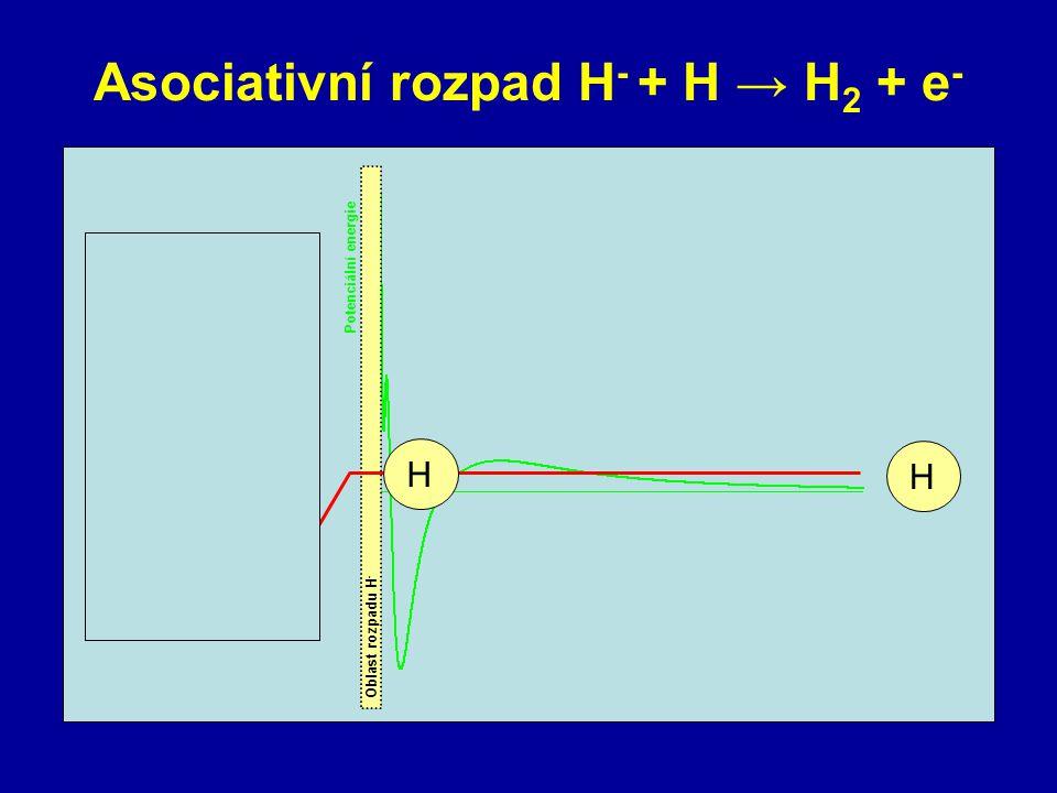 Asociativní rozpad H - + H → H 2 + e - Pravděpodobnost rozpadu Potenciální energie Oblast rozpadu H - HH