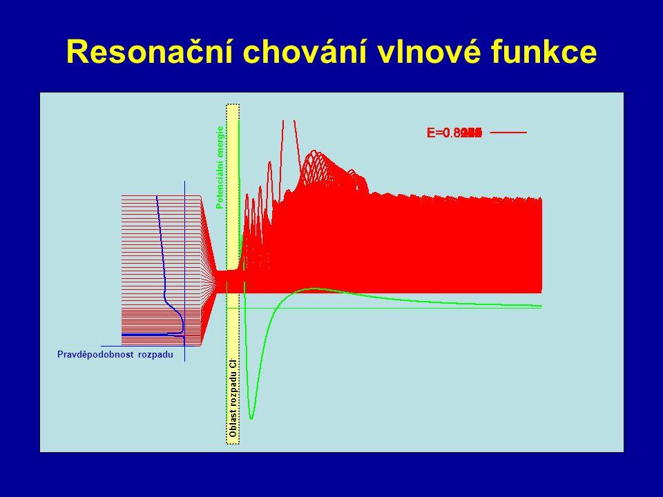 Resonační chování vlnové funkce Pravděpodobnost rozpadu Potenciální energie Oblast rozpadu Cl -