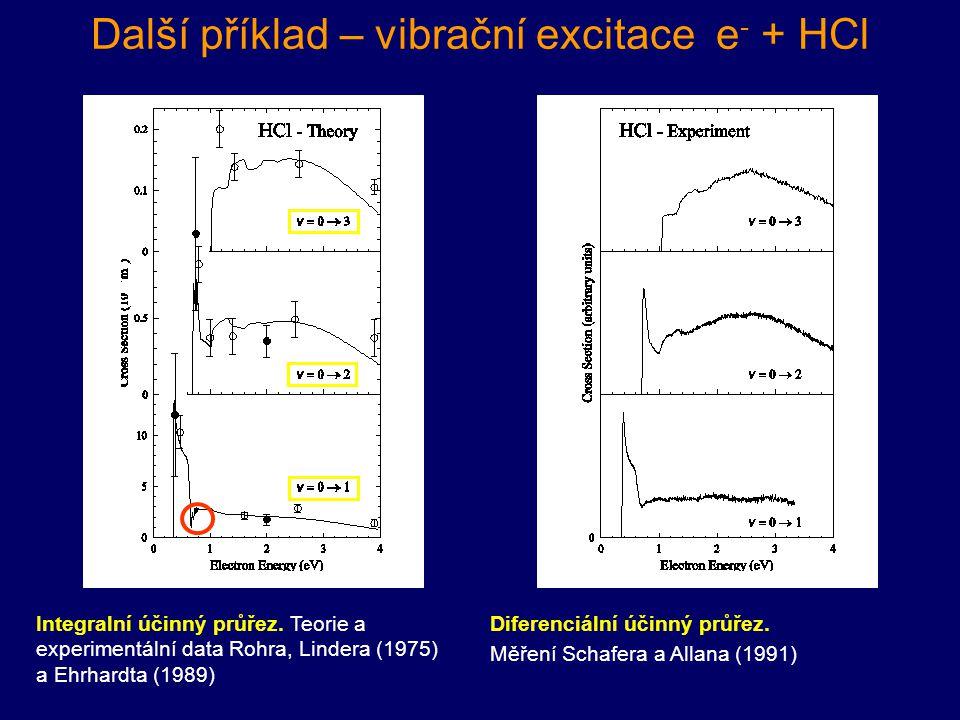 Další příklad – vibrační excitace e - + HCl Integralní účinný průřez.