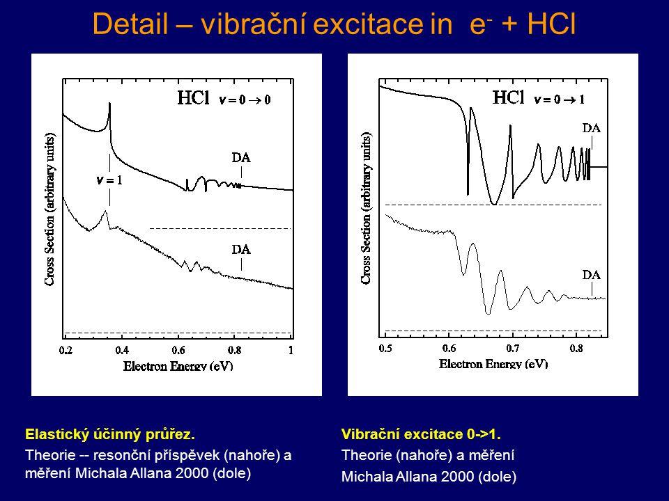 Detail – vibrační excitace in e - + HCl Elastický účinný průřez.