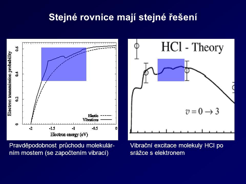 Stejné rovnice mají stejné řešení Pravděpodobnost průchodu molekulár- ním mostem (se započtením vibrací) Vibrační excitace molekuly HCl po srážce s elektronem