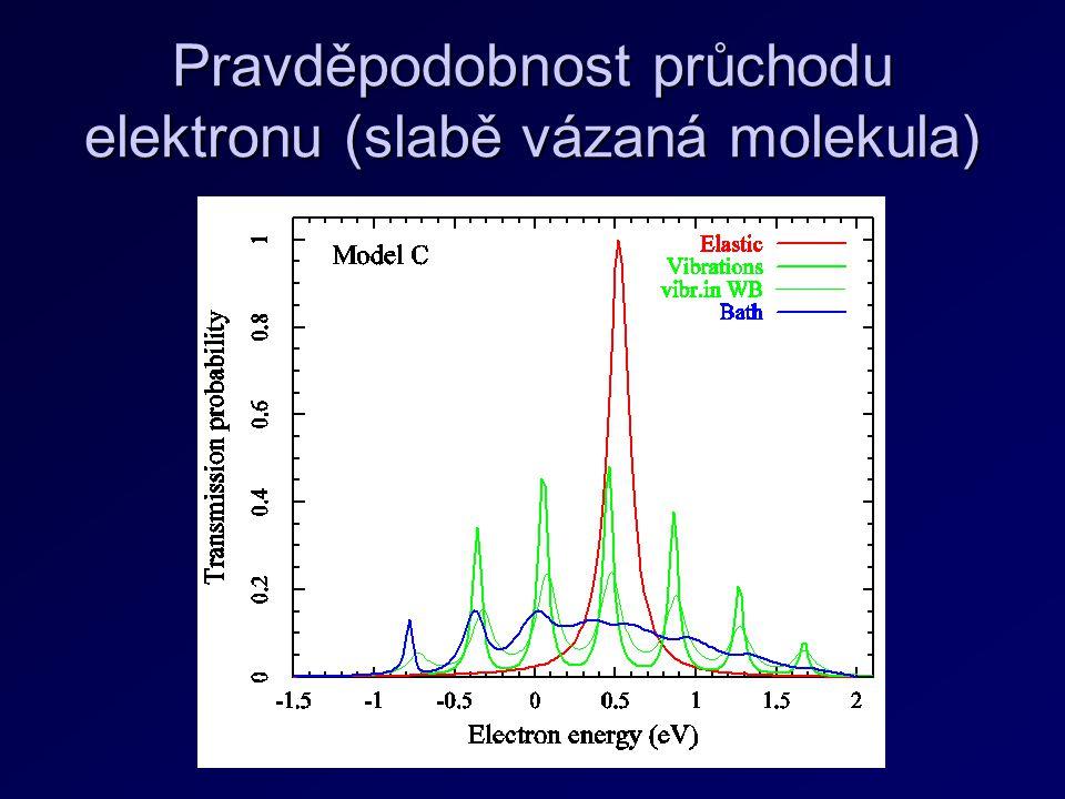 Pravděpodobnost průchodu elektronu (slabě vázaná molekula)