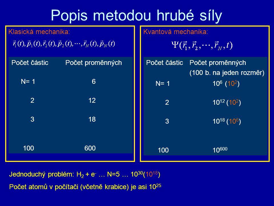 Popis metodou hrubé síly Klasická mechanika: Počet částicPočet proměnných N= 1 6 2 12 3 18 100 600 Kvantová mechanika: Počet částicPočet proměnných (100 b.