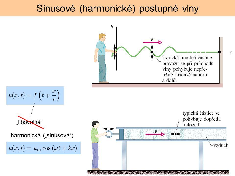 """Sinusové (harmonické) postupné vlny """"libovolná"""" harmonická (""""sinusová"""") u"""