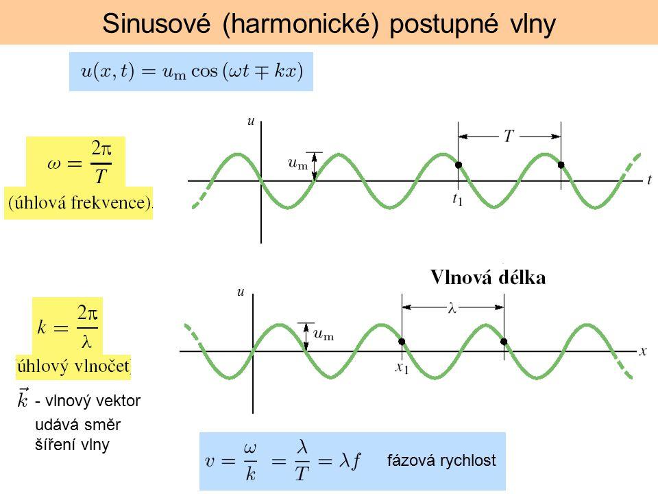 Sinusové (harmonické) postupné vlny u u fázová rychlost - vlnový vektor udává směr šíření vlny