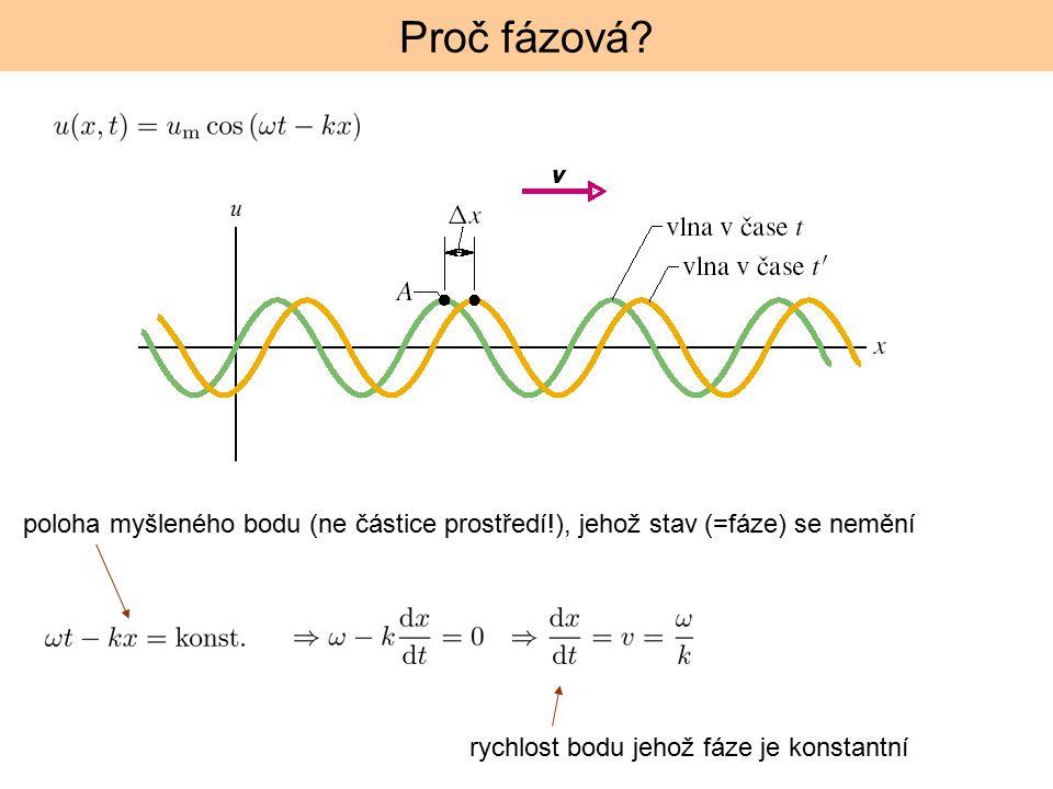 Proč fázová? u poloha myšleného bodu (ne částice prostředí!), jehož stav (=fáze) se nemění rychlost bodu jehož fáze je konstantní