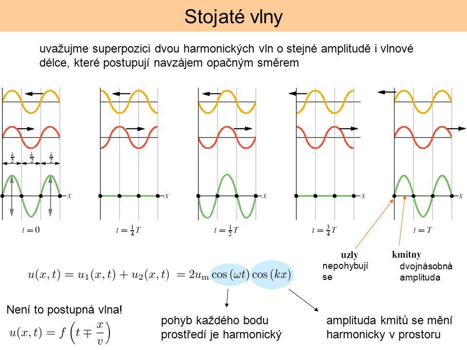 amplituda kmitů se mění harmonicky v prostoru pohyb každého bodu prostředí je harmonický Stojaté vlny uvažujme superpozici dvou harmonických vln o stejné amplitudě i vlnové délce, které postupují navzájem opačným směrem Není to postupná vlna.