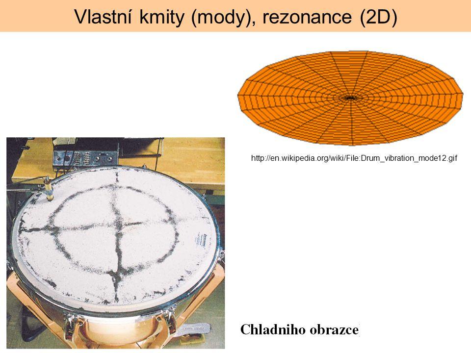 Vlastní kmity (mody), rezonance (2D) http://en.wikipedia.org/wiki/File:Drum_vibration_mode12.gif