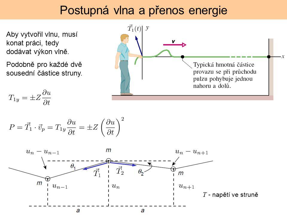 Postupná vlna a přenos energie Aby vytvořil vlnu, musí konat práci, tedy dodávat výkon vlně. Podobně pro každé dvě sousední částice struny. y T - napě