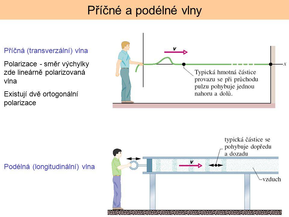 Příčné a podélné vlny Příčná (transverzální) vlna Polarizace - směr výchylky zde lineárně polarizovaná vlna Existují dvě ortogonální polarizace Podélná (longitudinální) vlna