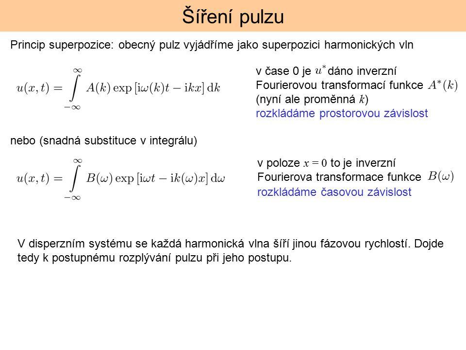 Šíření pulzu V disperzním systému se každá harmonická vlna šíří jinou fázovou rychlostí.