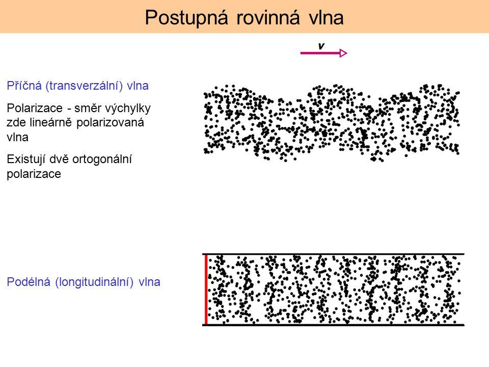 Postupná rovinná vlna Příčná (transverzální) vlna Polarizace - směr výchylky zde lineárně polarizovaná vlna Existují dvě ortogonální polarizace Podélná (longitudinální) vlna