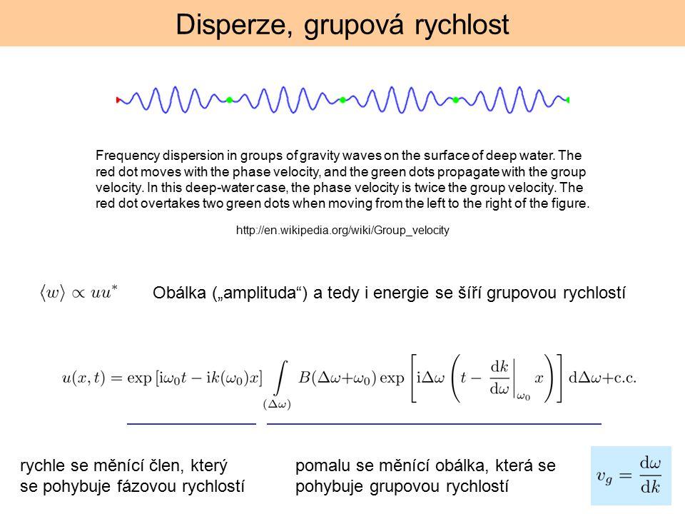 Disperze, grupová rychlost rychle se měnící člen, který se pohybuje fázovou rychlostí pomalu se měnící obálka, která se pohybuje grupovou rychlostí Frequency dispersion in groups of gravity waves on the surface of deep water.