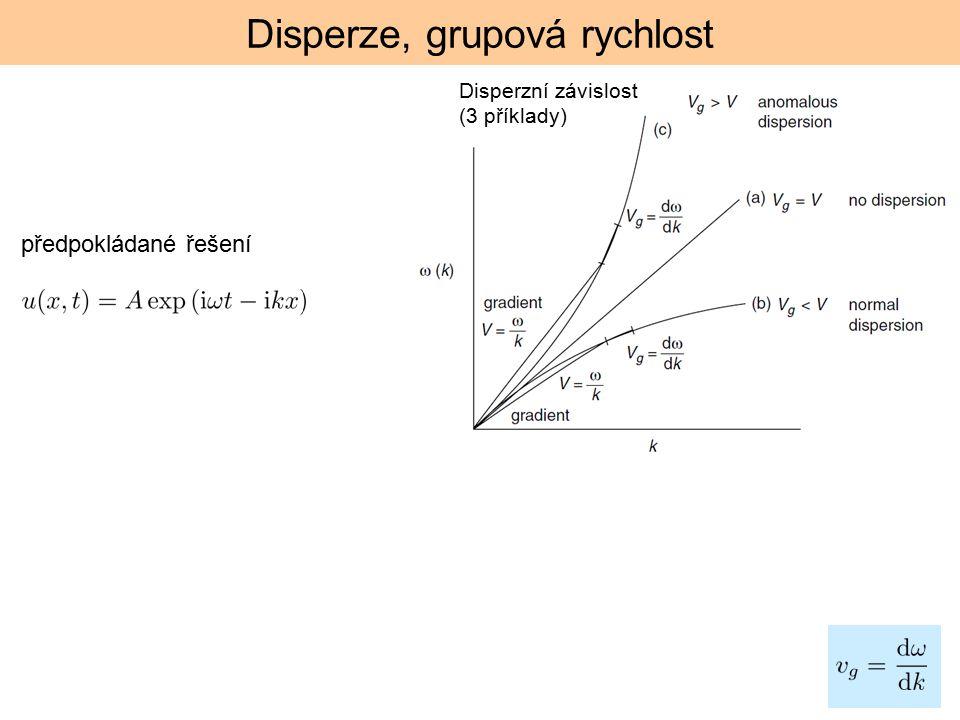 Disperze, grupová rychlost Disperzní závislost (3 příklady) předpokládané řešení
