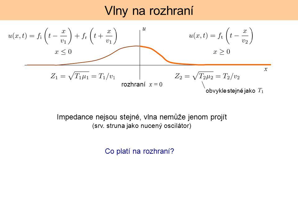 u Impedance nejsou stejné, vlna nemůže jenom projít (srv. struna jako nucený oscilátor) Co platí na rozhraní? x rozhraní x = 0 obvykle stejné jako