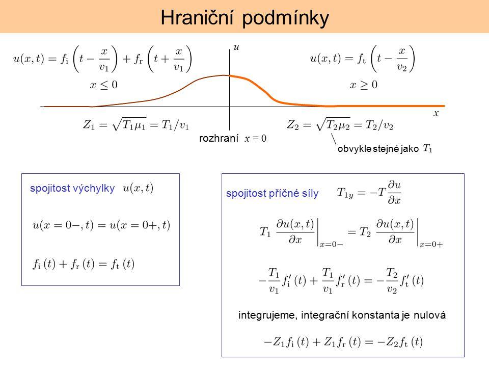 Hraniční podmínky u spojitost výchylky spojitost příčné síly x rozhraní x = 0 obvykle stejné jako integrujeme, integrační konstanta je nulová