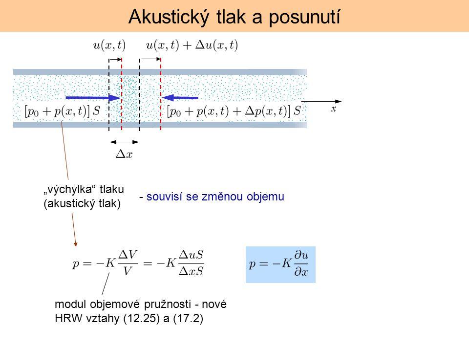 """Akustický tlak a posunutí - souvisí se změnou objemu modul objemové pružnosti - nové HRW vztahy (12.25) a (17.2) x """"výchylka tlaku (akustický tlak)"""