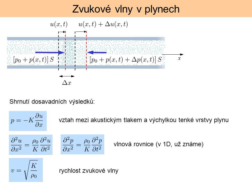 Zvukové vlny v plynech x rychlost zvukové vlny Shrnutí dosavadních výsledků: vlnová rovnice (v 1D, už známe) vztah mezi akustickým tlakem a výchylkou tenké vrstvy plynu