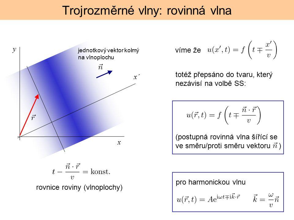 Trojrozměrné vlny: rovinná vlna x y x´ (postupná rovinná vlna šířící se ve směru/proti směru vektoru ) pro harmonickou vlnu víme že totéž přepsáno do tvaru, který nezávisí na volbě SS: jednotkový vektor kolmý na vlnoplochu rovnice roviny (vlnoplochy)