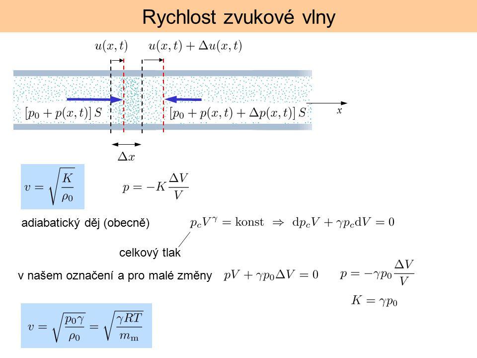Rychlost zvukové vlny x adiabatický děj (obecně) celkový tlak v našem označení a pro malé změny