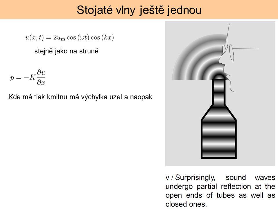 Stojaté vlny ještě jednou stejně jako na struně Kde má tlak kmitnu má výchylka uzel a naopak.