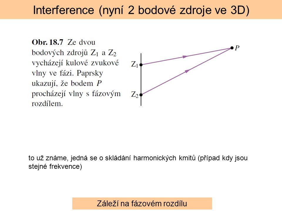 Interference (nyní 2 bodové zdroje ve 3D) to už známe, jedná se o skládání harmonických kmitů (případ kdy jsou stejné frekvence) Záleží na fázovém roz