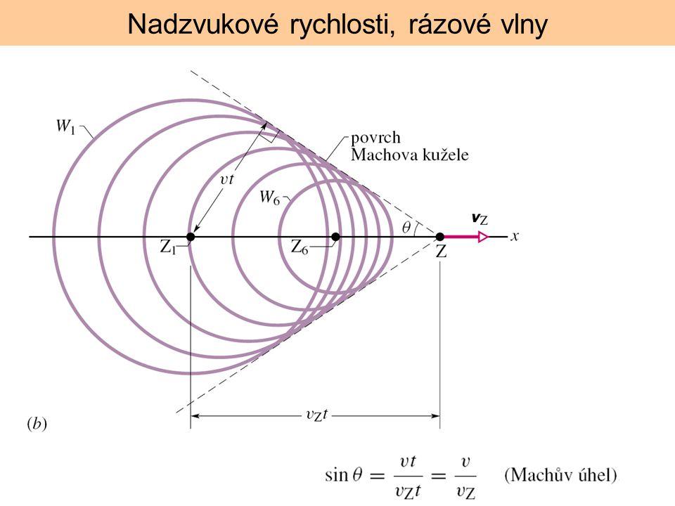 Nadzvukové rychlosti, rázové vlny