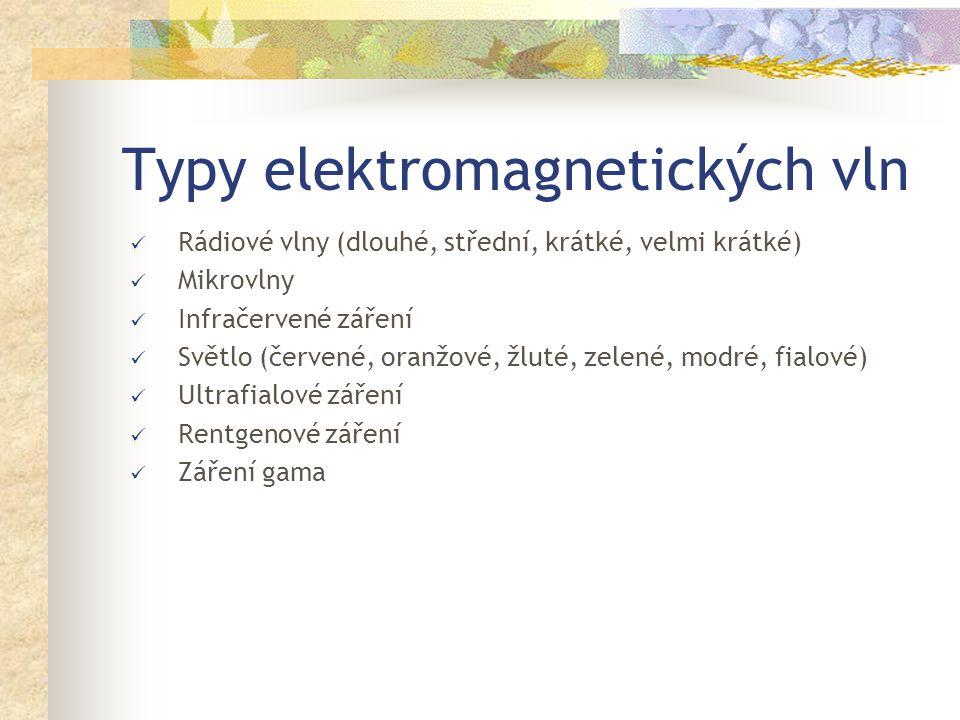 Typy elektromagnetických vln Rádiové vlny (dlouhé, střední, krátké, velmi krátké) Mikrovlny Infračervené záření Světlo (červené, oranžové, žluté, zelené, modré, fialové) Ultrafialové záření Rentgenové záření Záření gama