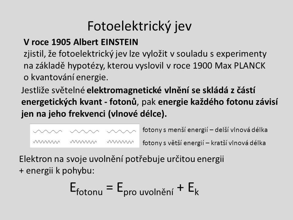 Fotoelektrický jev V roce 1905 Albert EINSTEIN zjistil, že fotoelektrický jev lze vyložit v souladu s experimenty na základě hypotézy, kterou vyslovil v roce 1900 Max PLANCK o kvantování energie.