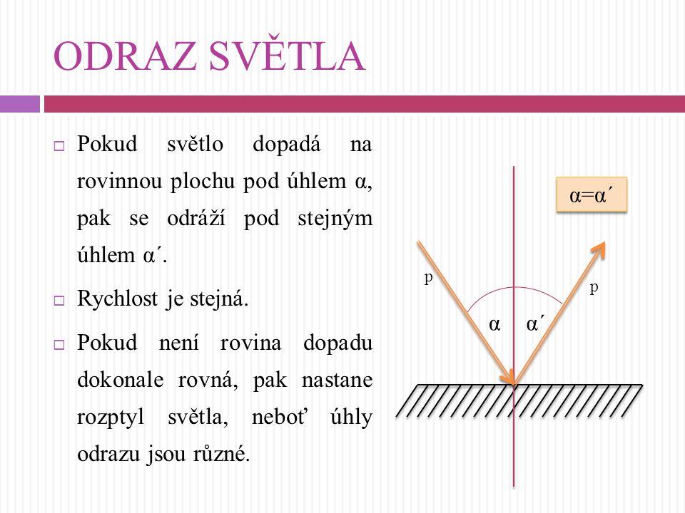 ODRAZ SVĚTLA  Pokud světlo dopadá na rovinnou plochu pod úhlem α, pak se odráží pod stejným úhlem α´.  Rychlost je stejná.  Pokud není rovina dopad
