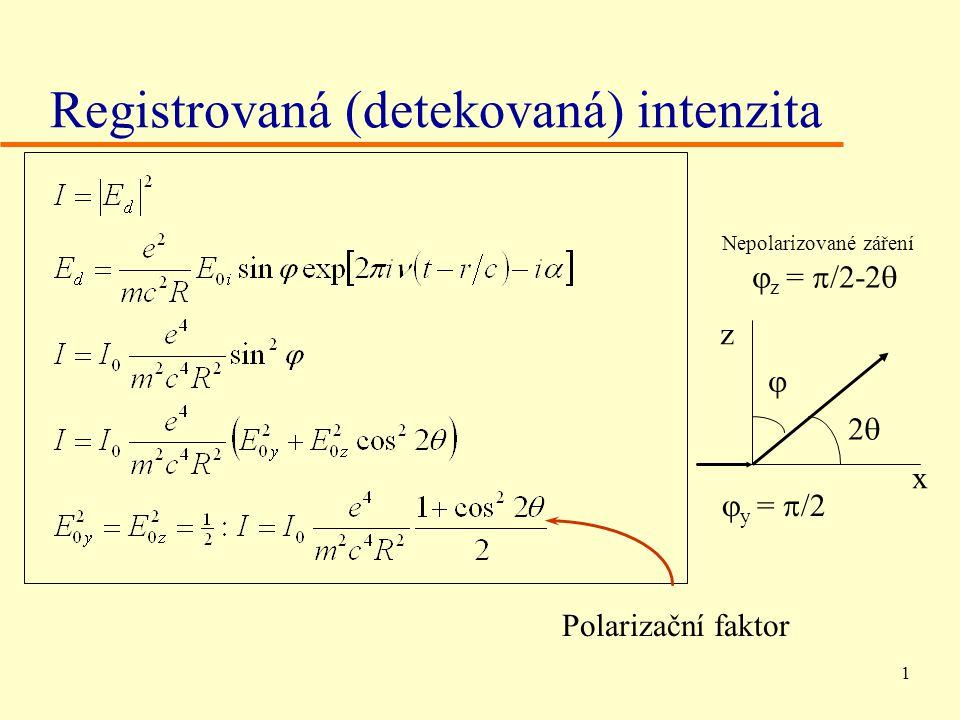 1 Registrovaná (detekovaná) intenzita Polarizační faktor  22  z =  /2-2   y =  /2 x z Nepolarizované záření
