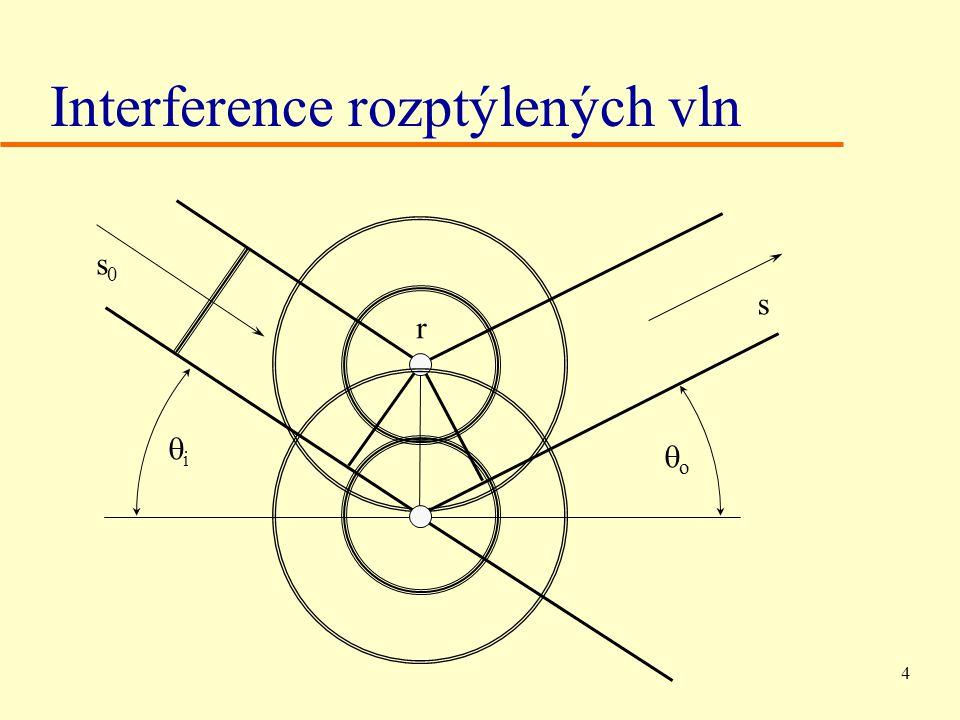 4 Interference rozptýlených vln s0s0 s r ii oo