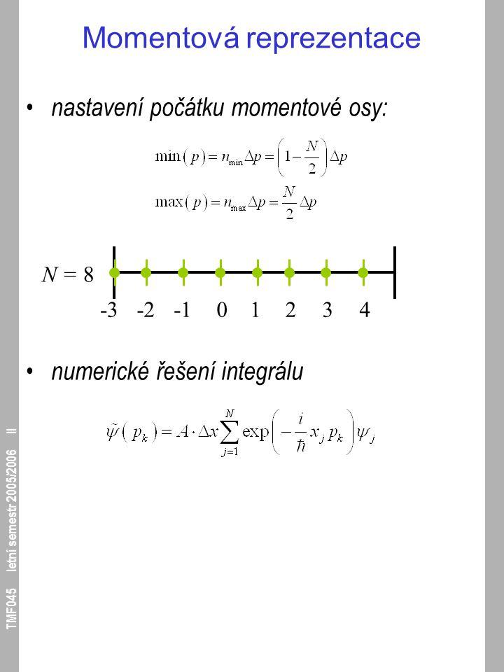 TMF045 letní semestr 2005/2006 II Momentová reprezentace nastavení počátku momentové osy: numerické řešení integrálu -3-2-2-101234 N = 8