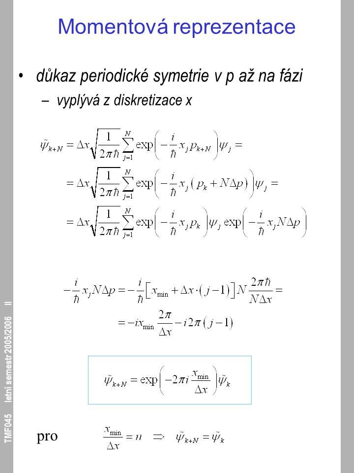 TMF045 letní semestr 2005/2006 II Momentová reprezentace důkaz periodické symetrie v p až na fázi – vyplývá z diskretizace x pro
