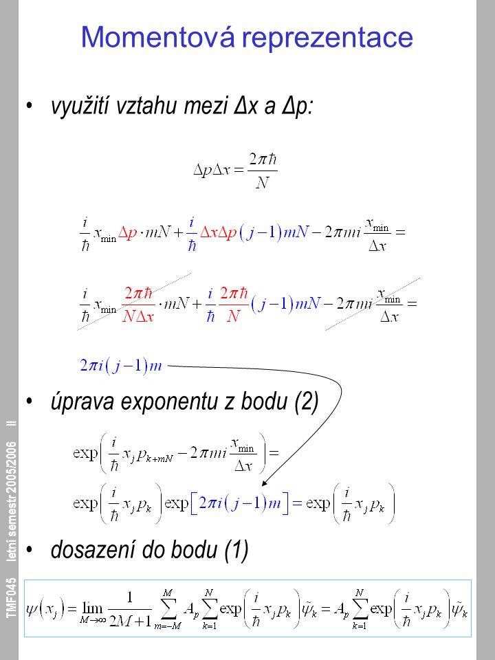 TMF045 letní semestr 2005/2006 II Momentová reprezentace využití vztahu mezi Δx a Δp: úprava exponentu z bodu (2) dosazení do bodu (1)