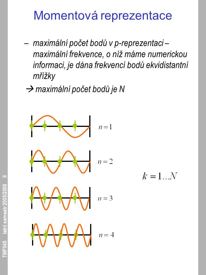 TMF045 letní semestr 2005/2006 II Momentová reprezentace – maximální počet bodů v p-reprezentaci – maximální frekvence, o níž máme numerickou informac