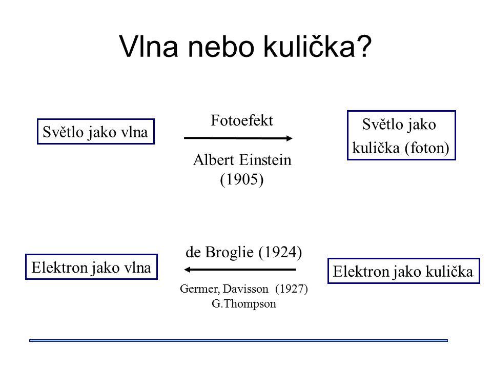 Vlna nebo kulička? Světlo jako vlna Elektron jako kulička de Broglie (1924) Germer, Davisson (1927) G.Thompson Elektron jako vlna Fotoefekt Albert Ein