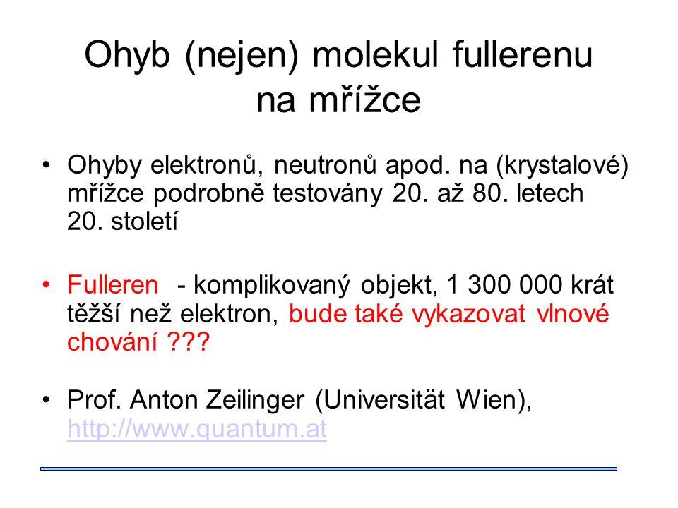 Ohyb (nejen) molekul fullerenu na mřížce Ohyby elektronů, neutronů apod. na (krystalové) mřížce podrobně testovány 20. až 80. letech 20. století Fulle